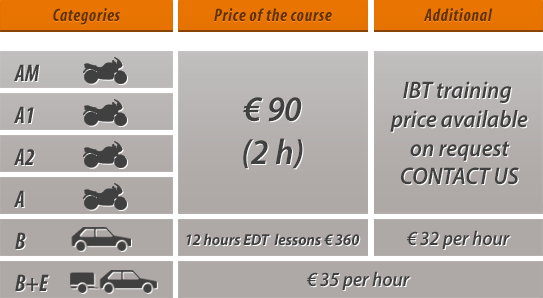 price_table